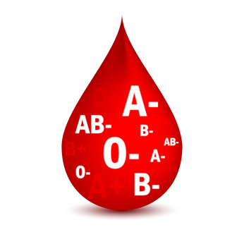 illustration: drop of blood containing various blood types